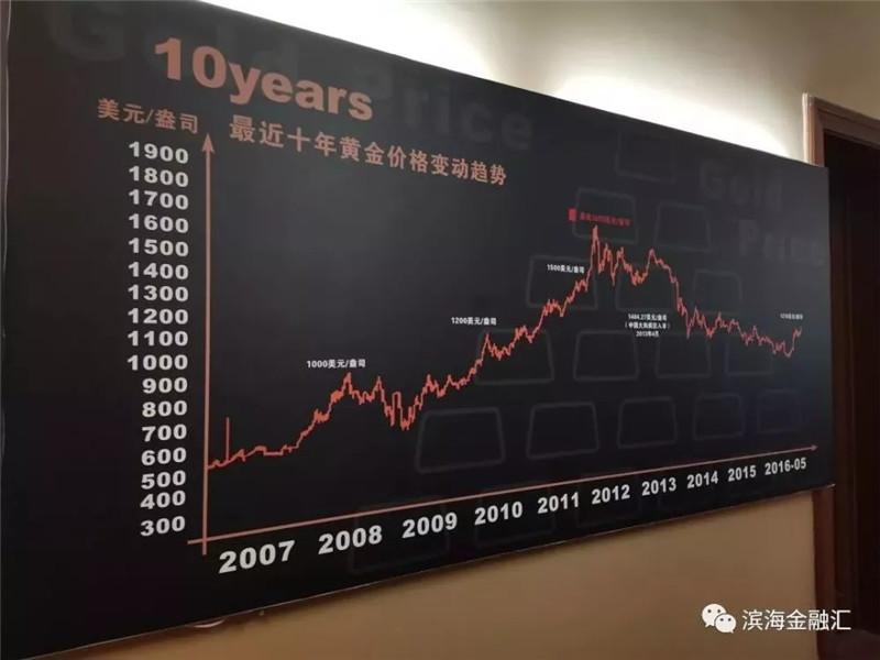 天津金融博物馆,金融文化的盛宴